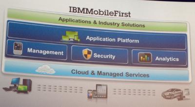 Politique de mobilité d'IBM
