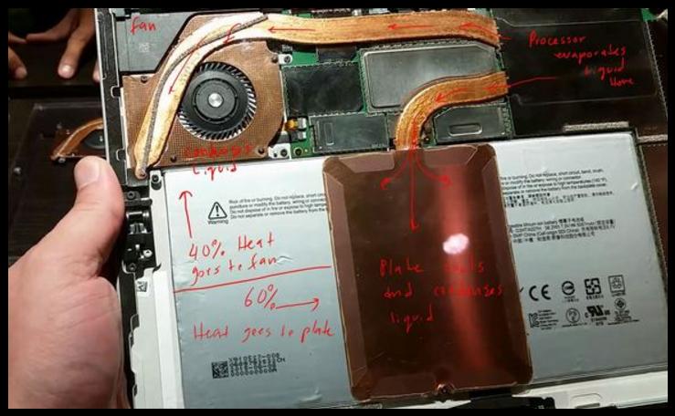 Test Surface Pro 4 (dissipation de chaleur)