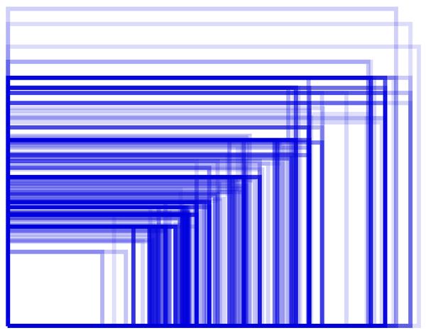Une diversité de tailles d'écran