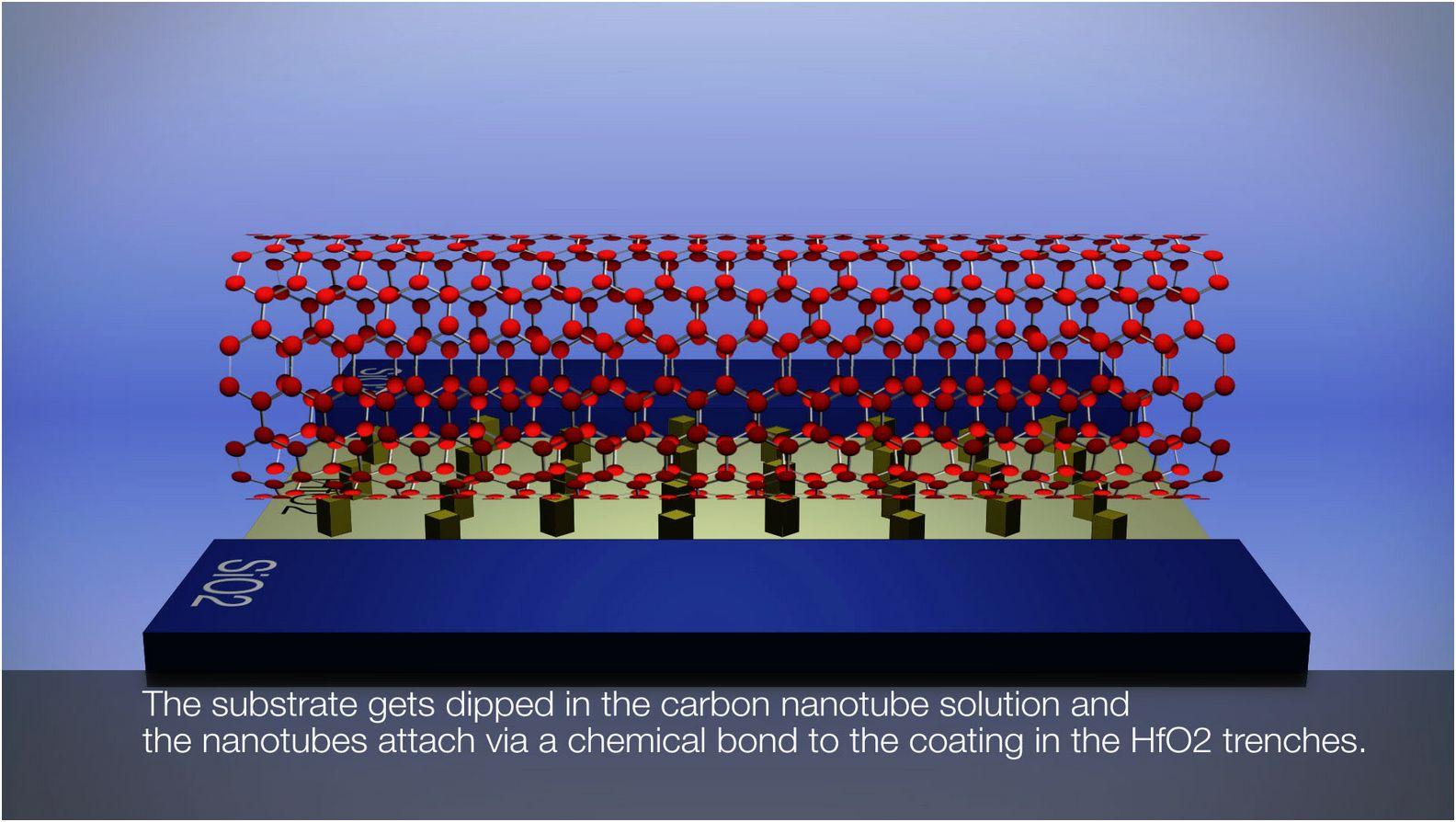 Recherches d'IBM sur la prochaine génération de puces basées sur des nanotubes en carbone.