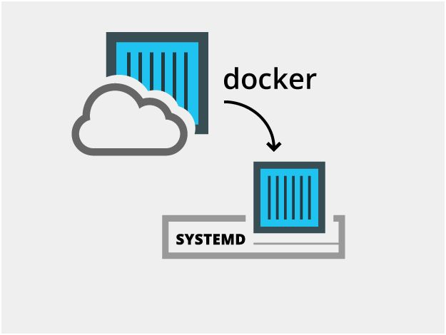 Docker / Red Hat GearD