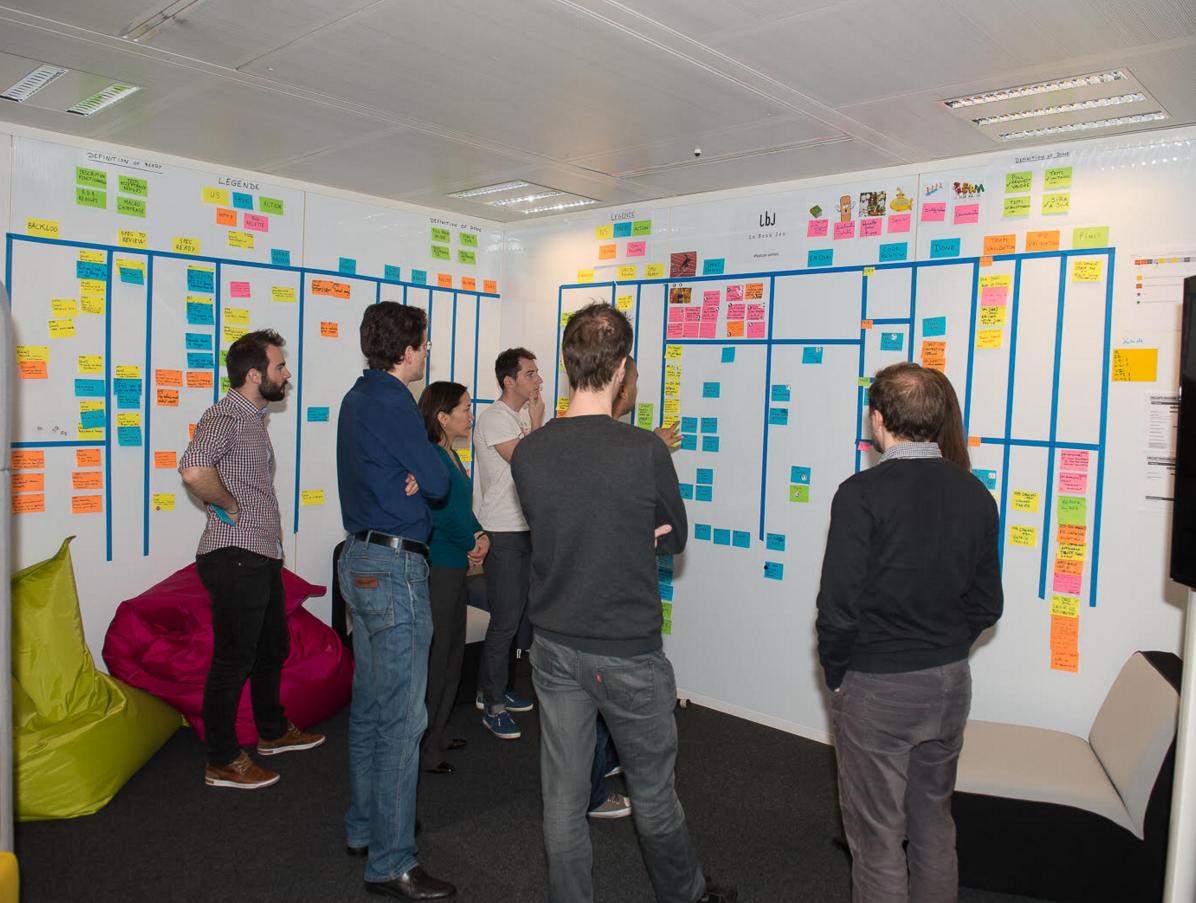 Brainstorming gestion de projet agile Canal+