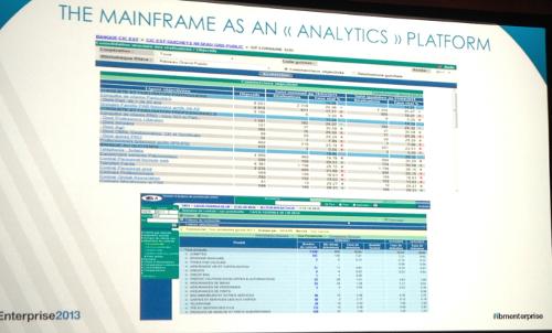 Le mainframe devient une plateforme analytique