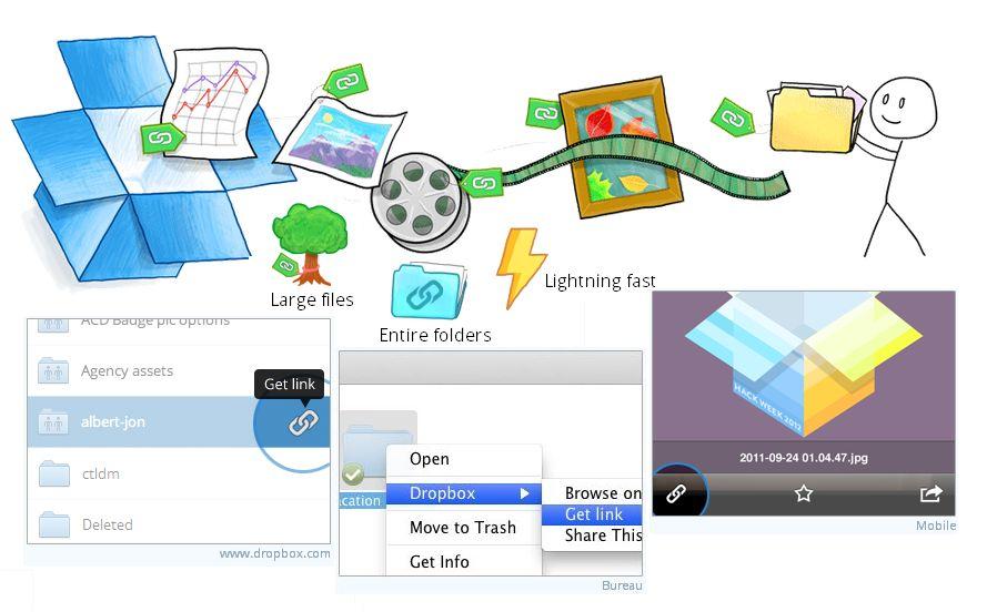 Dropbox partage les fichiers via un lien HTML