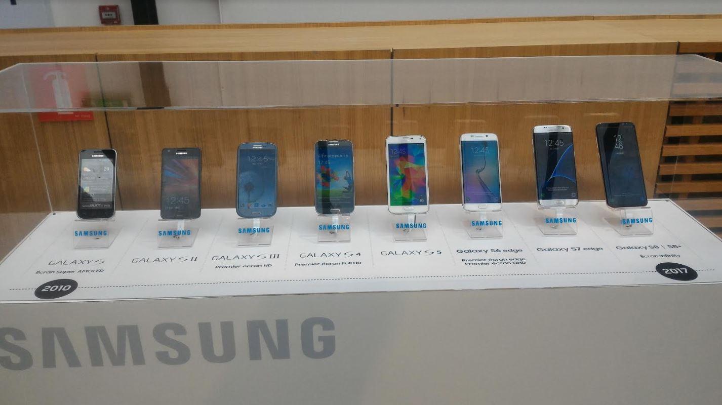 Famille Samsung Galaxy