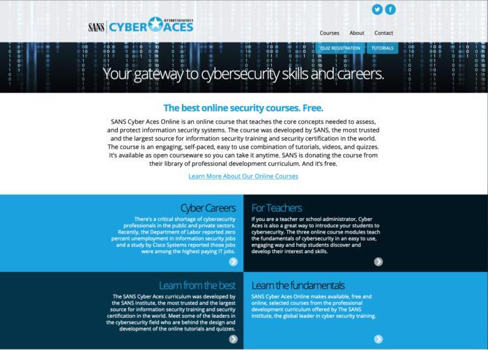 cyberaces