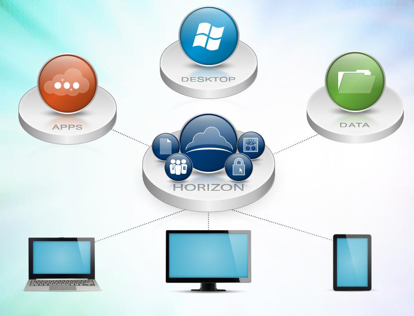 La suite Horizon de VMware