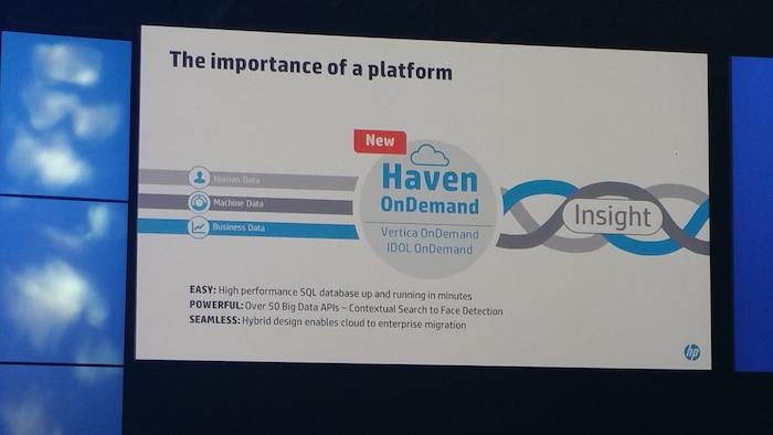 HP Haven On Demand
