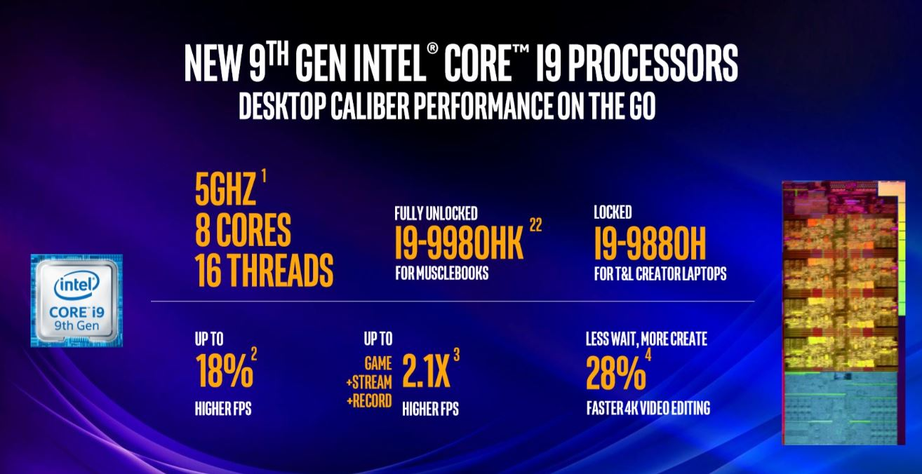 Intel Core 9e GEN