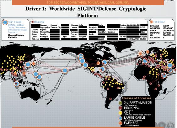 Cartographie des implantations de CNE de la NSA