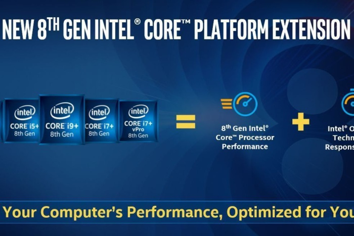 Intel optane core