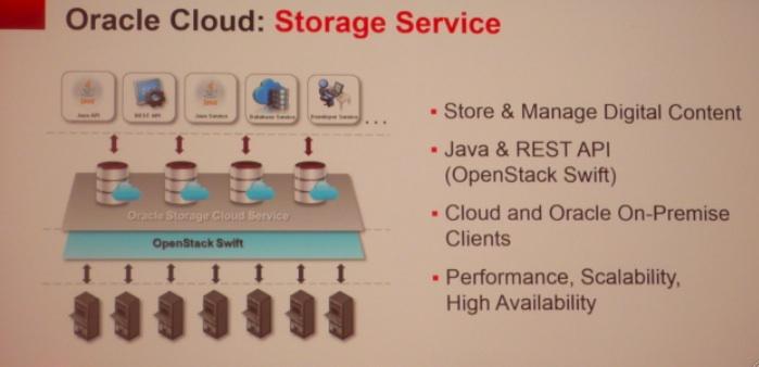 Oracle Cloud Storage Service