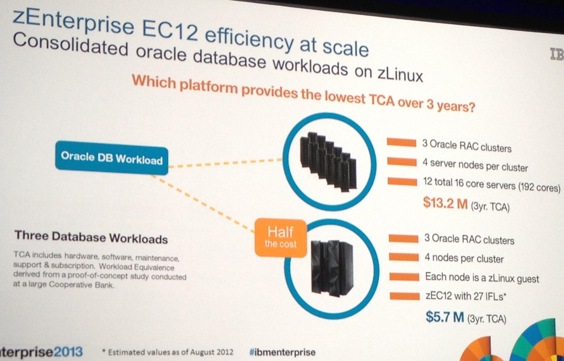 Les bénéfices d'une consolidation sur mainframe