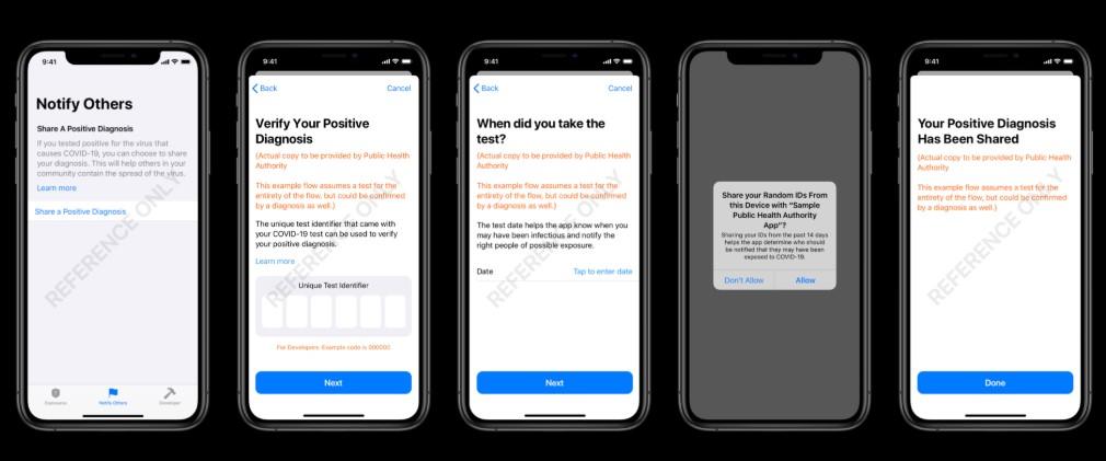 Partage test Covid iOS