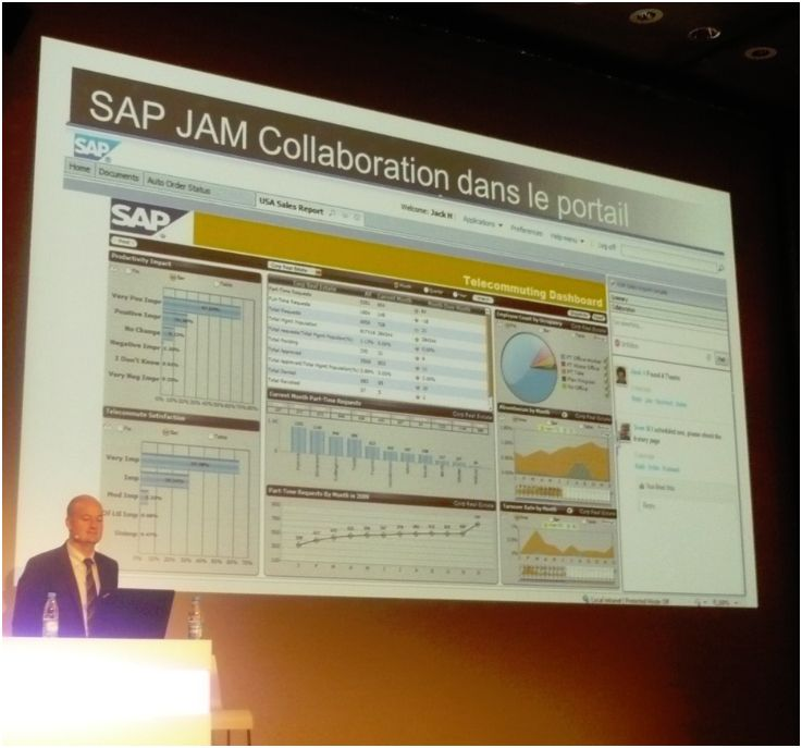 SAP BI 4.1 collabore avec Jam