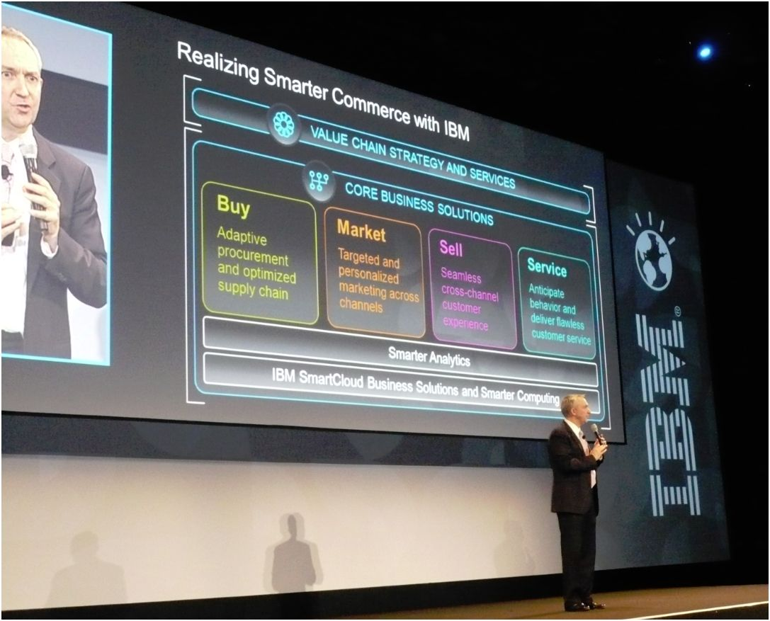 Craig Hayman, DG Industry Solutions chez IBM sur SmarterCommerce Global Summit 2012