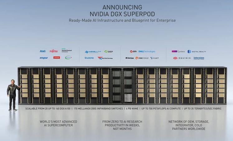 Nvidia Superpod