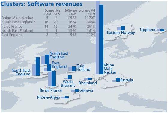La France, 3e pays européen en matière d'industrie du logiciel !