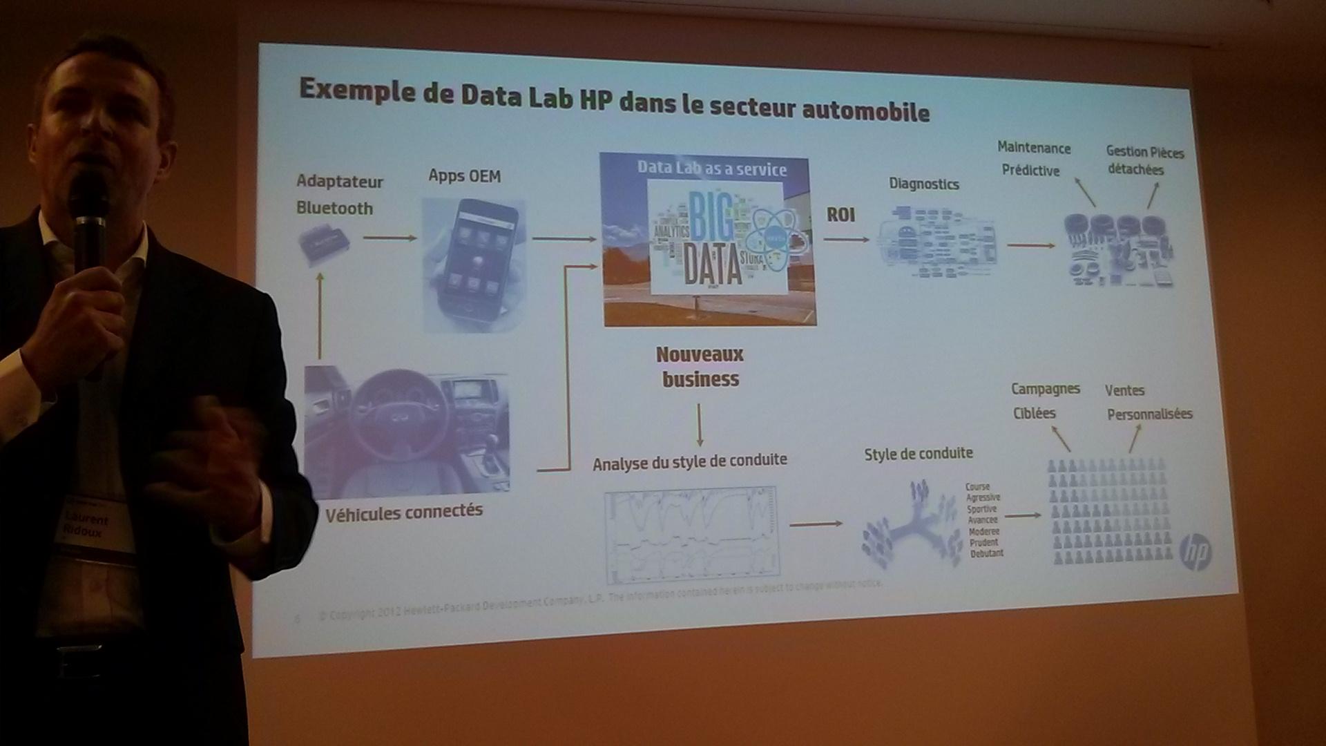 Volkswagen big data