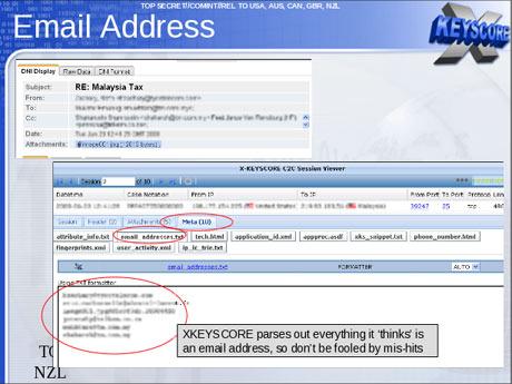 Xkeyscore sur les email